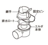 パナソニック AD-HEZHTR11 エコキュート部材 排水エルボ トラップ機能付 (AD-HEHTR11の後継品) [(^^)]