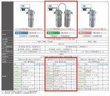 キッツ 2筒式浄水ユニット TOAS-1(積算流量計付) [■]